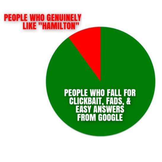 Hamilton explanation pie chart